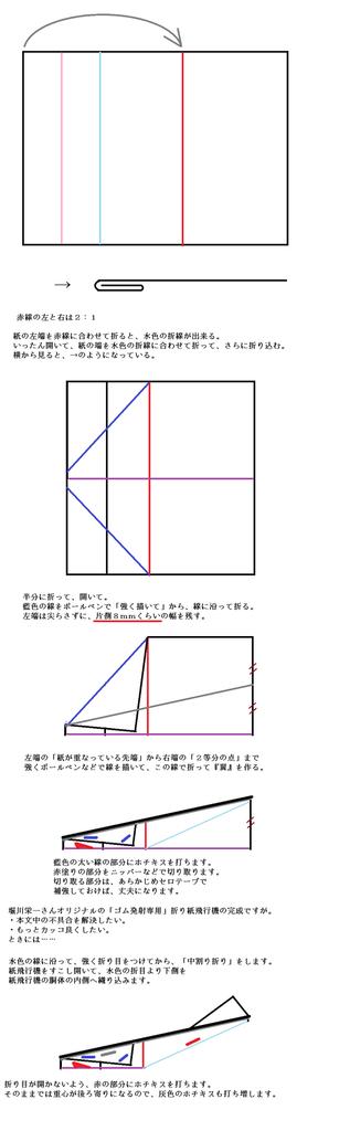 堀川式詳細.png
